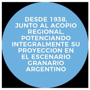 desde-1938