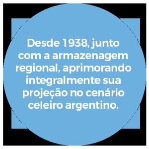 desde-1938-1